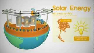 Animation about Alternative energy